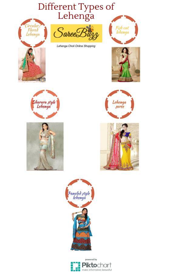different types of lehenga choli