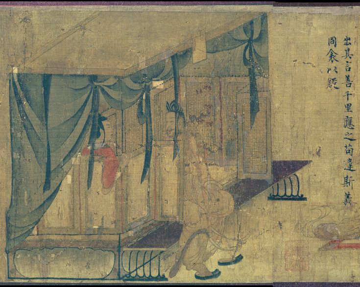 Concubines in Ancient China