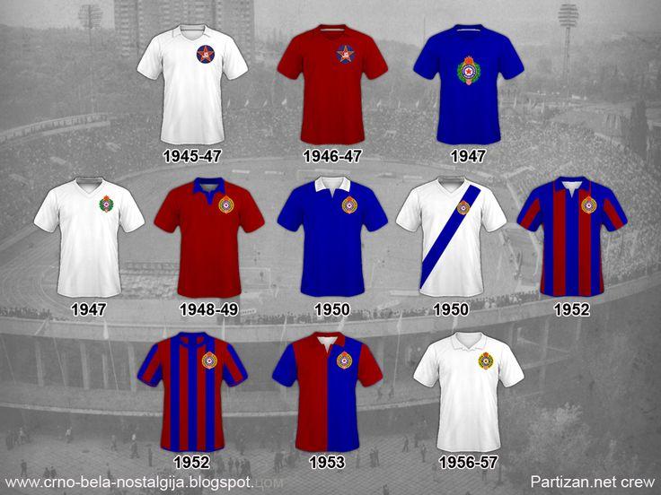 All Partizan Shirts 1945-2011     FK PARTIZAN