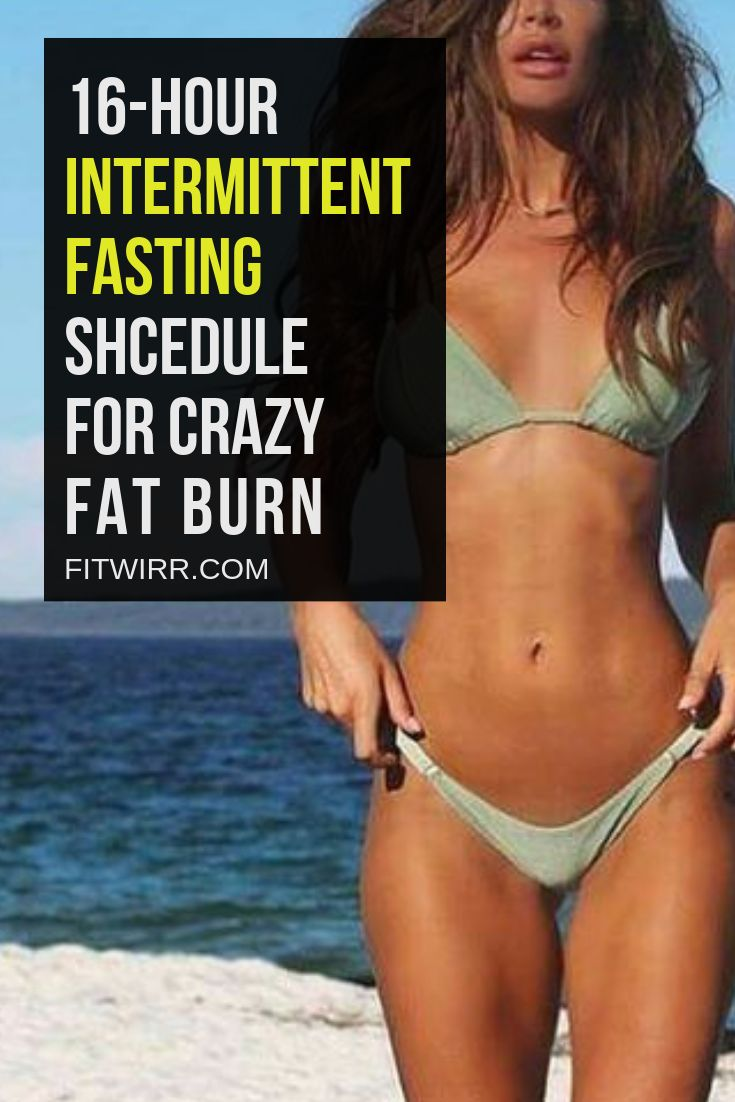 16/8 Fasting: 7-Day 16-Hour Fasting Plan (Intermittent Fasting) – Tia Lyle Koger