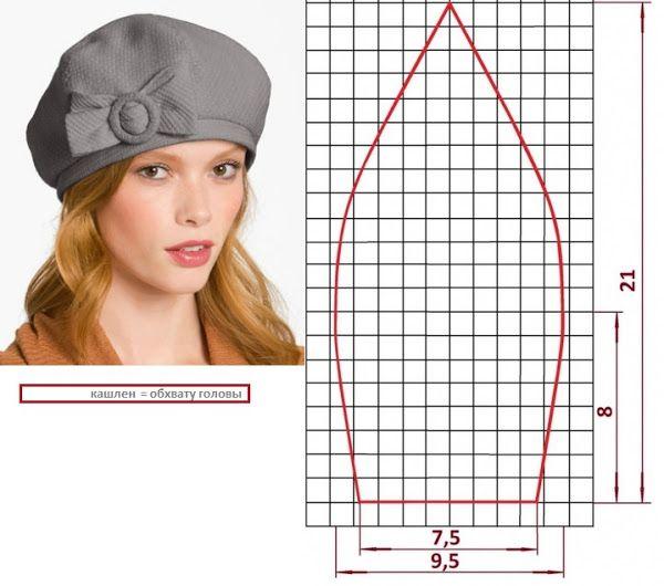 Beret Hat Pattern