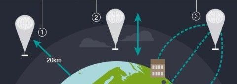 Google's Project Loon looks like a hit