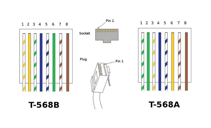download diagram rca cat5e wiring diagram full hd version