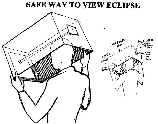 How to safely view a solar eclipse using a cardboard box ...