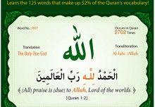 WORDS 25-32 - Understand Al-Qur'an Academy