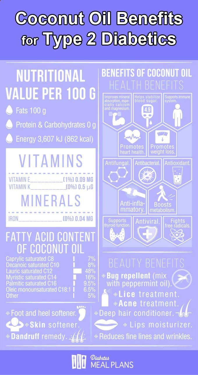 Coconut benefits for type 2 diabetes