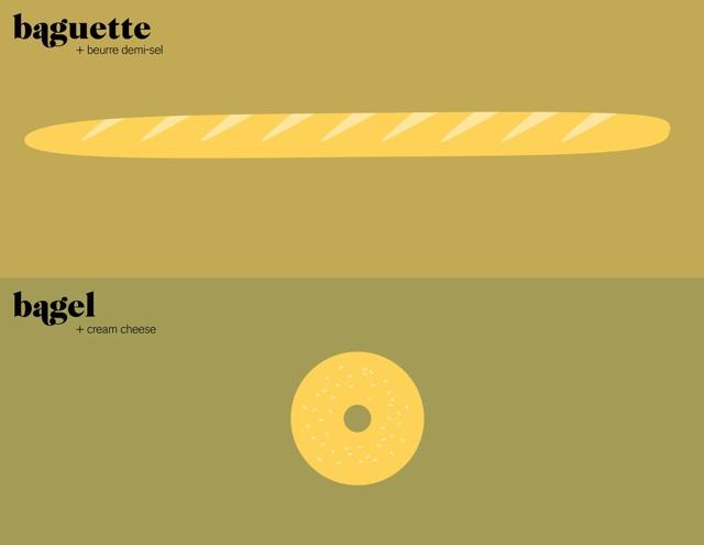 Paris VS New York.   Baguette vs Bagel.