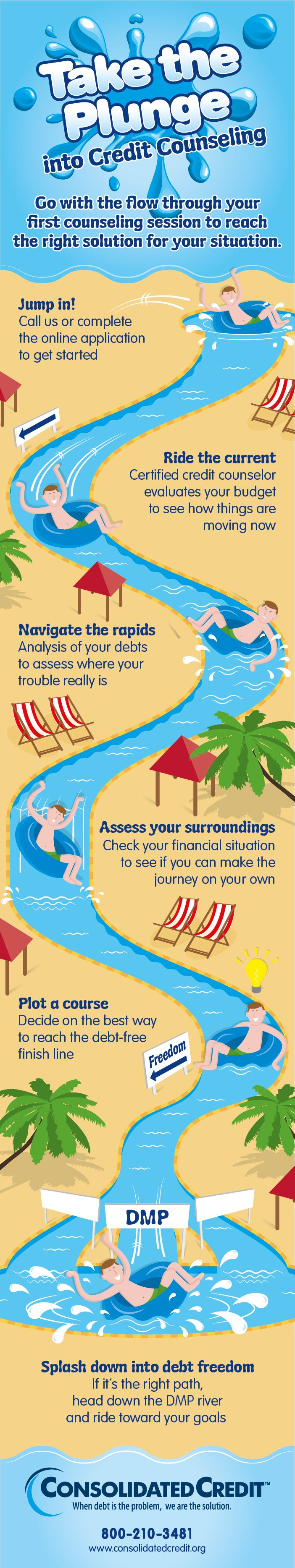 Infographic: Take The Plunge Into Credit Counseling Learn What To Expect So  You Can Go