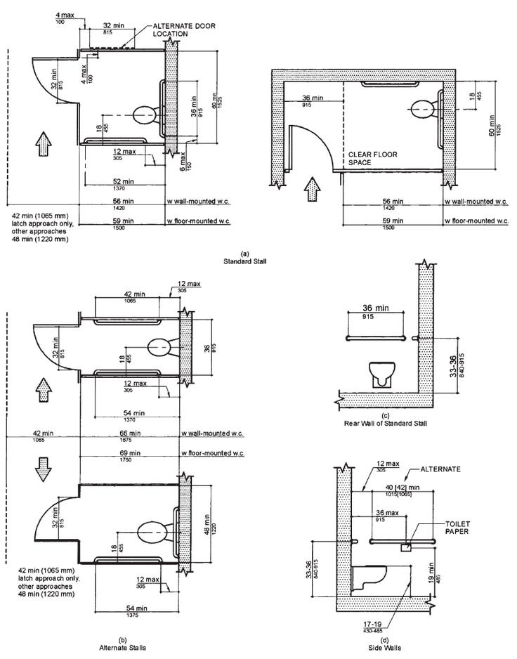 Chapter 4 Fixtures Faucets And Fixture Fittings