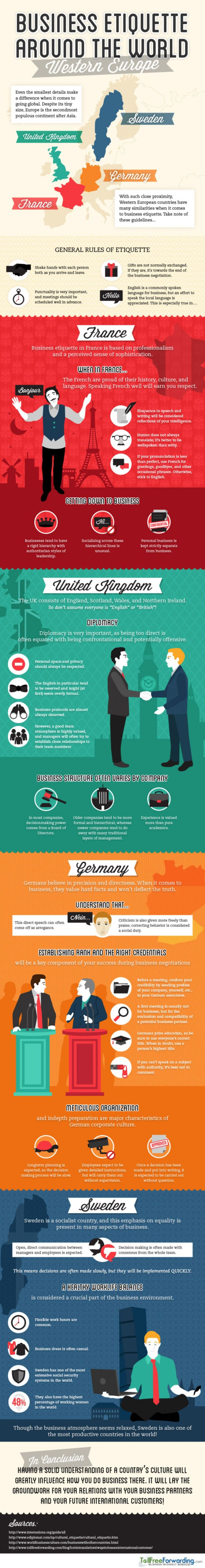 Business Etiquette: Western Europe