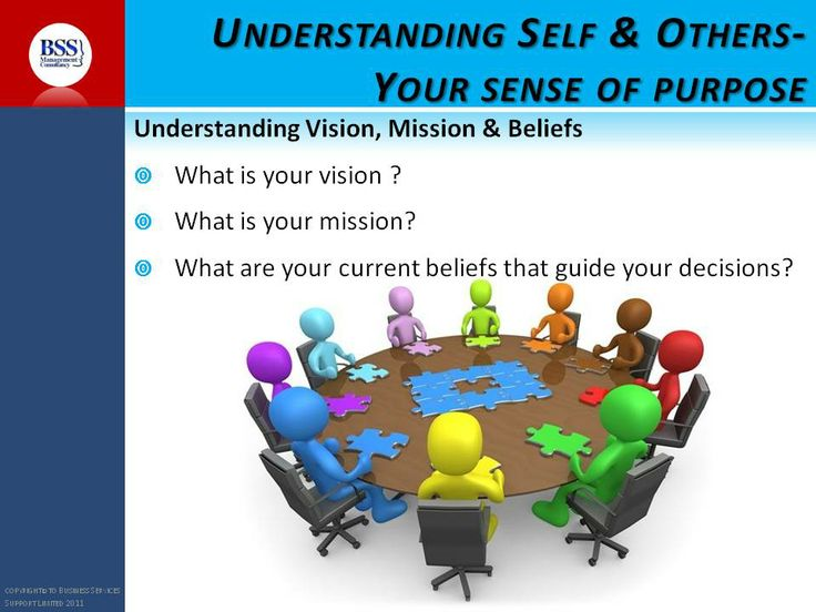 Leadership and management skills start with a vision. - write your now and send to me.