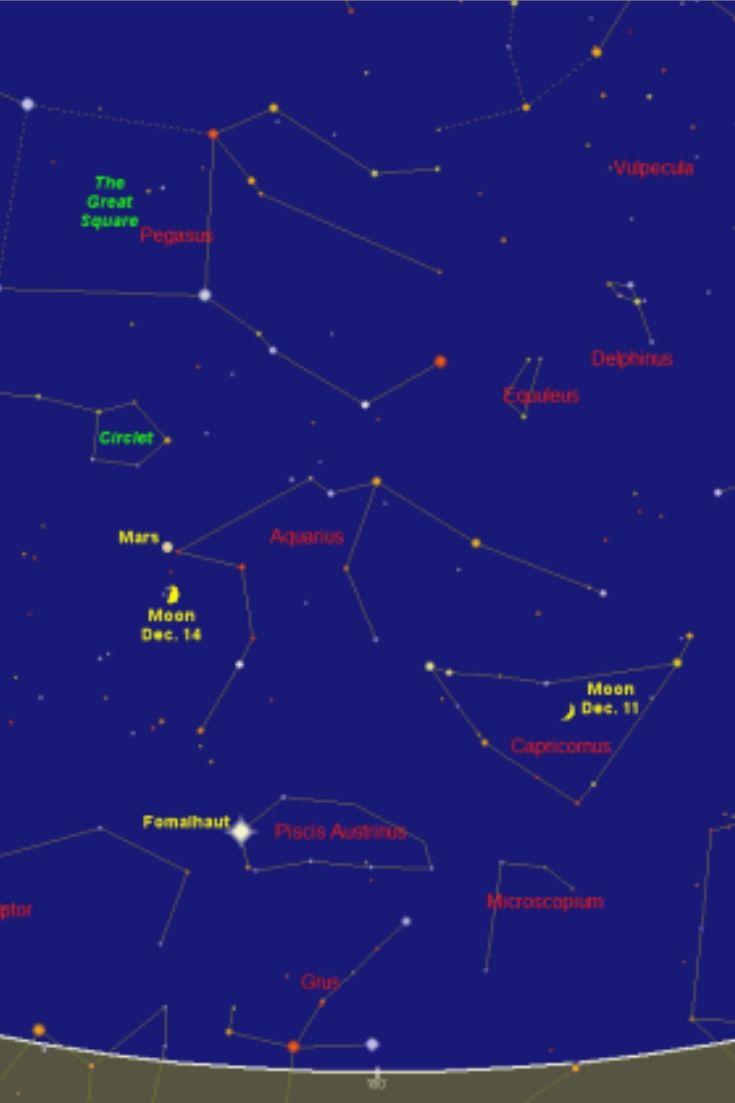 Sky Map Star Chart 2018 December Four Evenings To Follow The Moon