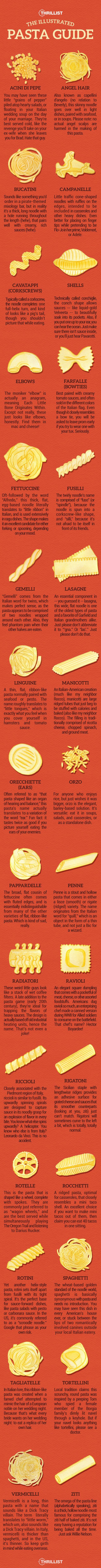 types of pasta, pasta types, italian, noodles, rotini, spaghetti,acini di pepe, manicotti,  linguini