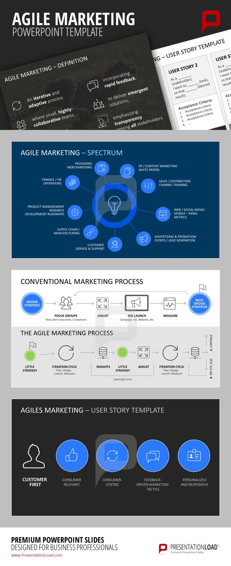 53 best agile management powerpoint templates images on pinterest do you work with professional powerpoint templates for agile management if not you should toneelgroepblik Images