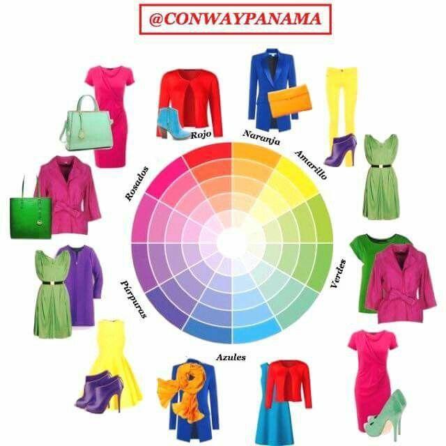 Combinações de cores