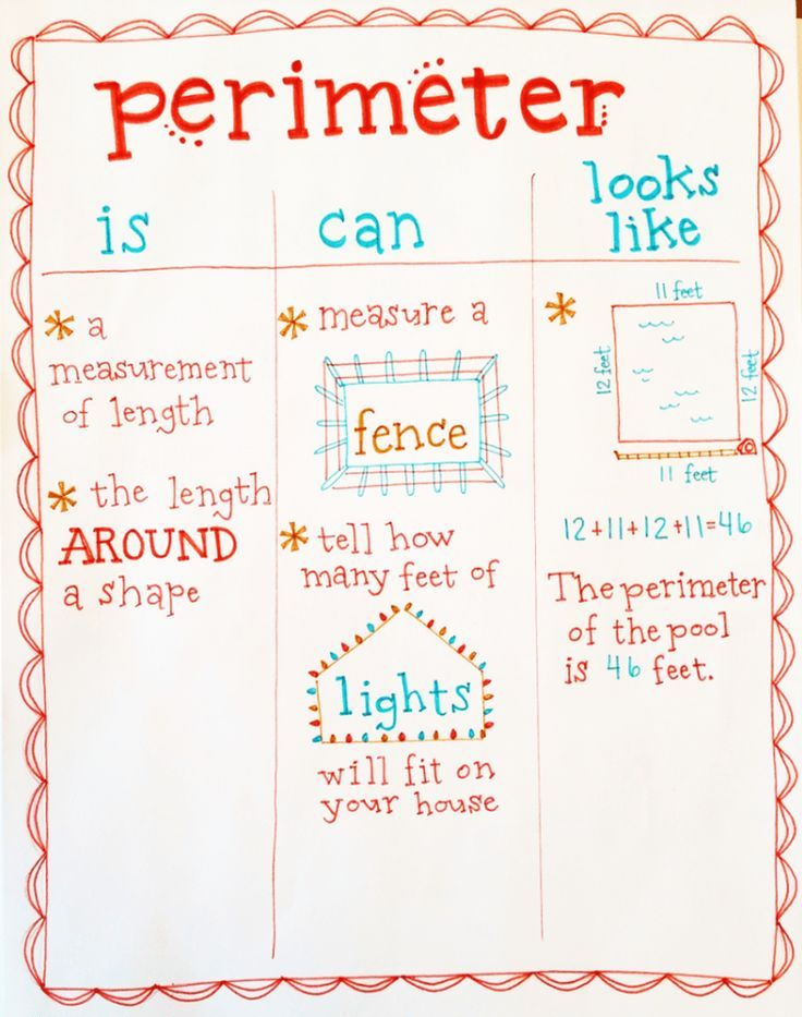 Printable Worksheets simple perimeter worksheets : 38 best Area and Perimeter images on Pinterest | School, Math ...