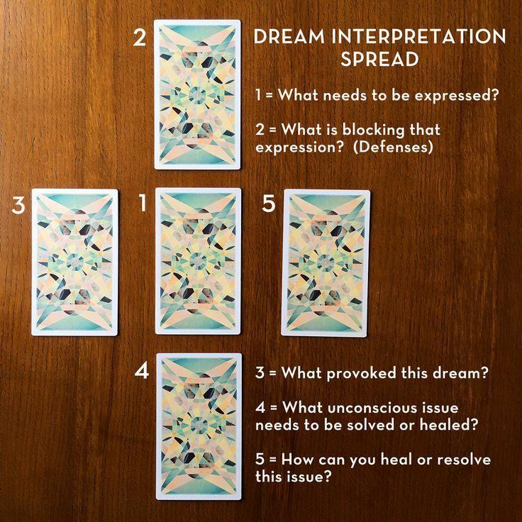 5 Card Dream Interpretation Tarot Spread, using Fountain Tarot Cards. Oracle Layout. Divination.