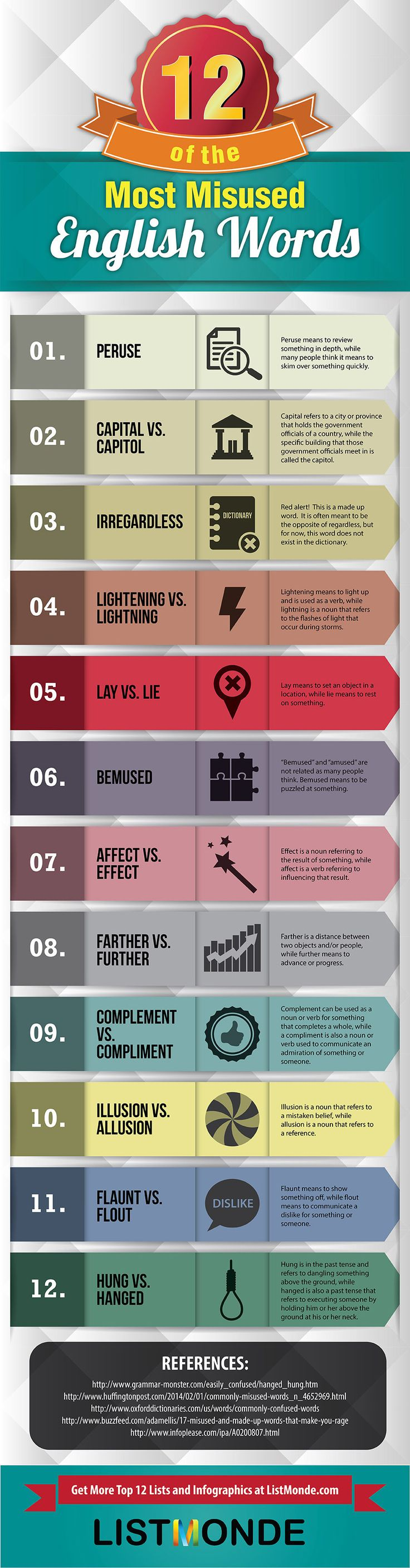 12 of the most misused English words: Good writers share many qualities, but simplicity and clarity are two of the most important. This infographic highlights some of the most commonly misused words in English.
