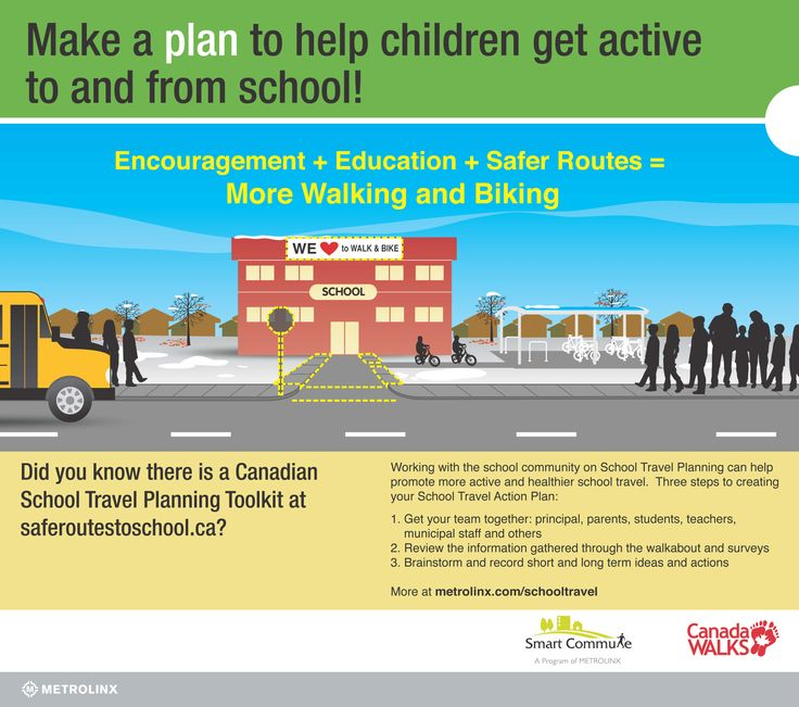 Make a plan to help children get active to and from school!