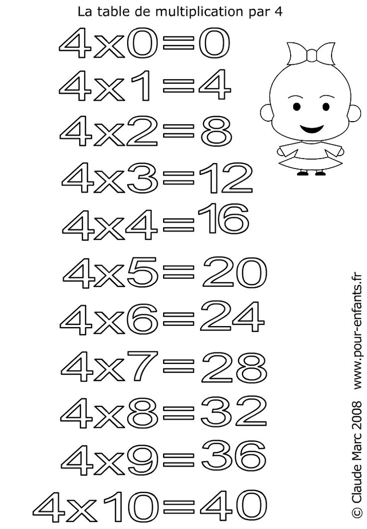 Coloriage table de multiplication par 4 imprimer les - La table de multiplication de 3 ...