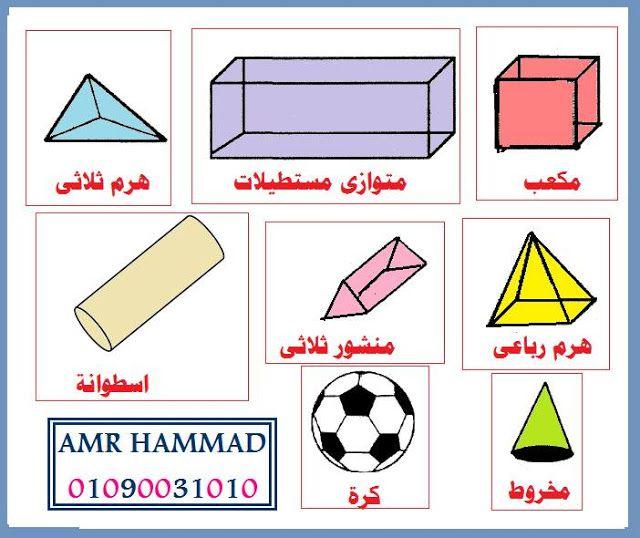 مفاتيح حل اسئلة ومسائل الرياضيات للصف الثالث الابتدائى ترم اول Cards Enamel Pins This Or That Questions