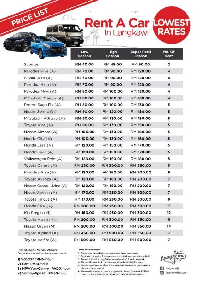 Langkawi Car Rental Rates