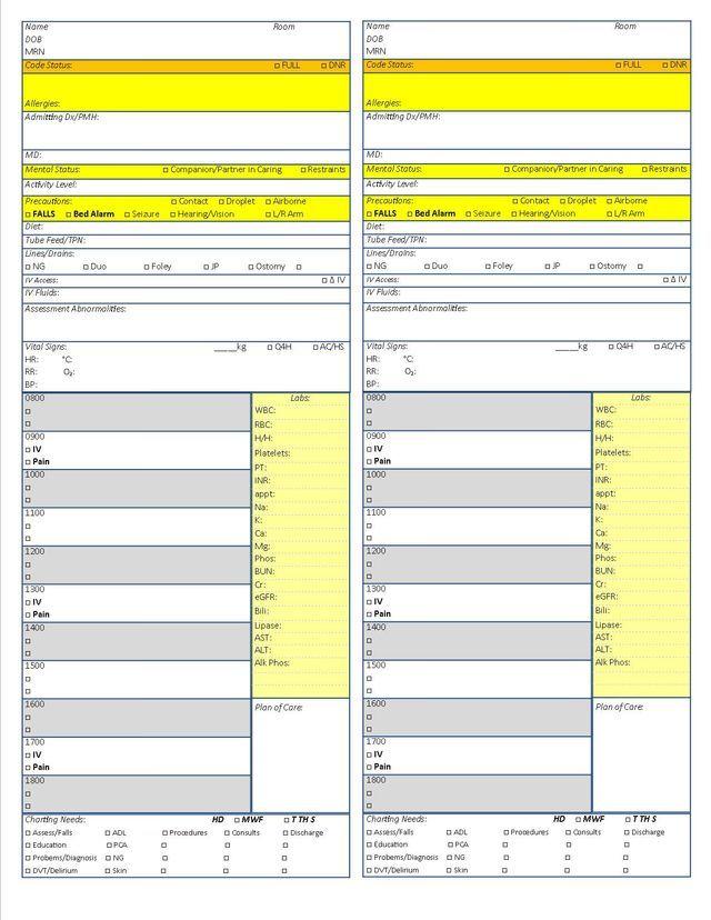 17 Best ideas about Nurse Report Sheet – Nursing Report Template