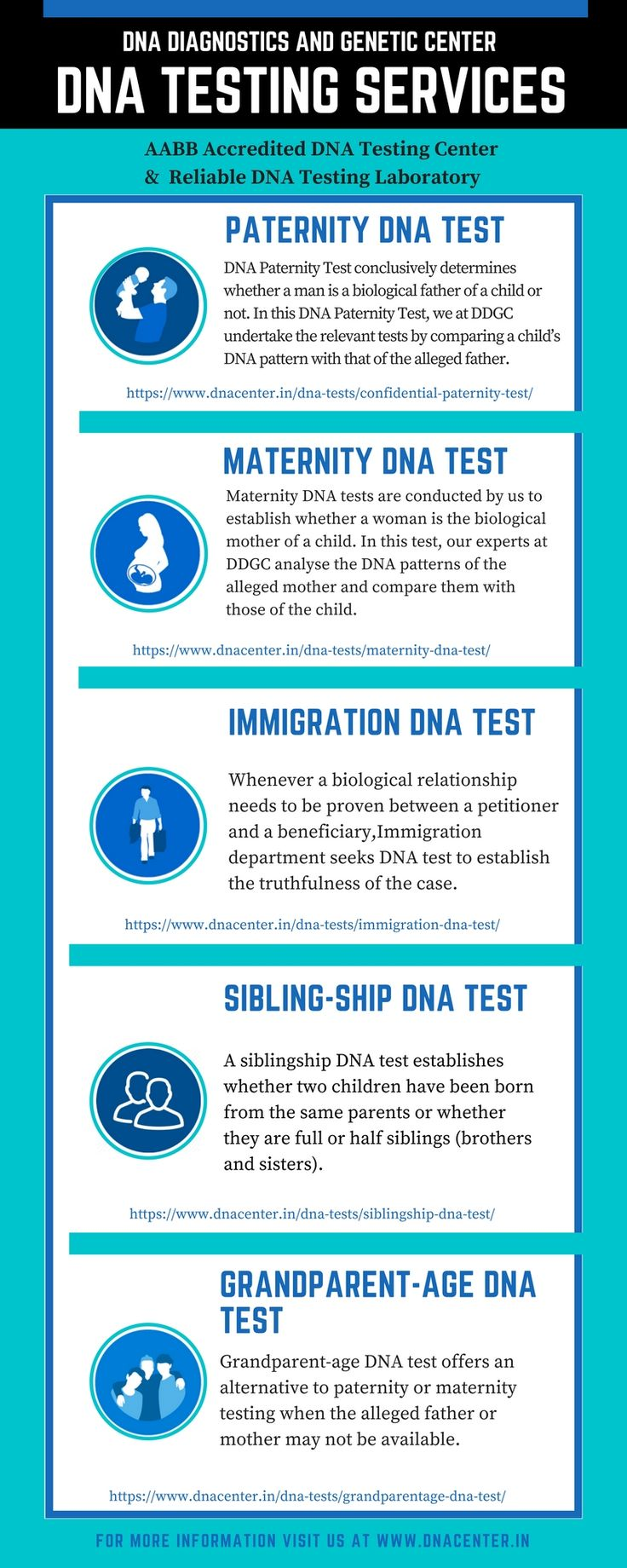 DNA Testing Services - DNA Diagnostics and Genetic Center