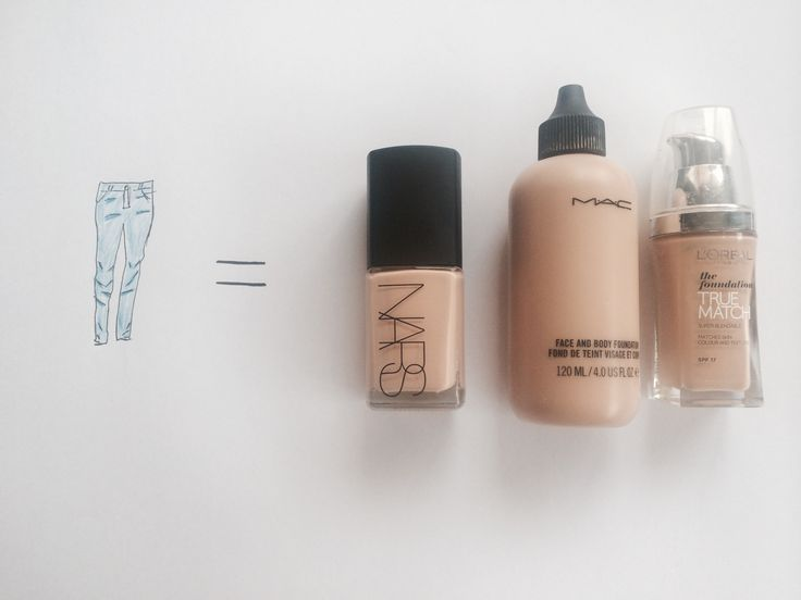 Foundation is the jeans of your face!!!!  #foundation #mac #truematch #sheerglow #beautyblog
