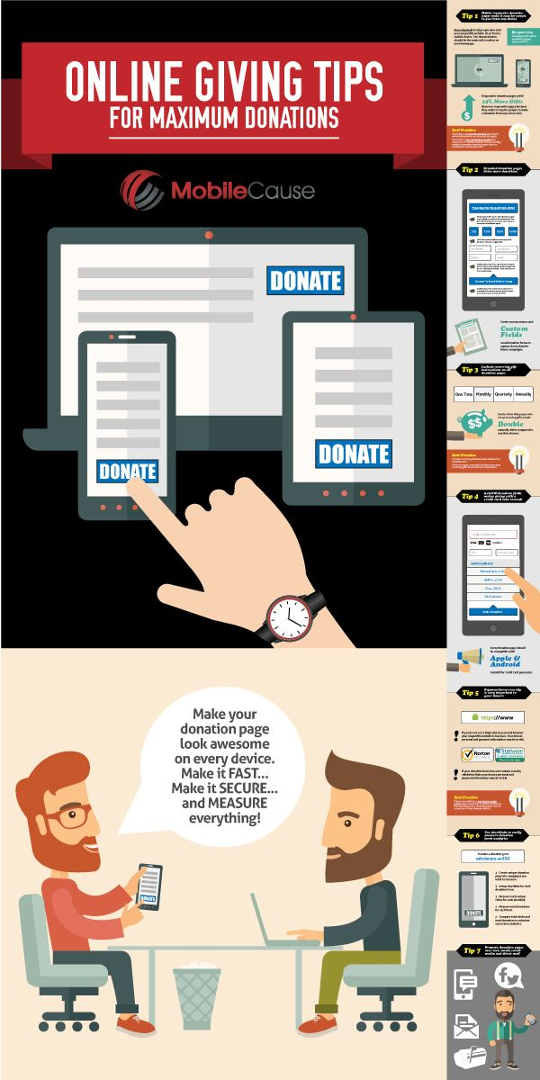 Fundraising infographics include crowdfunding for nonprofits mobile