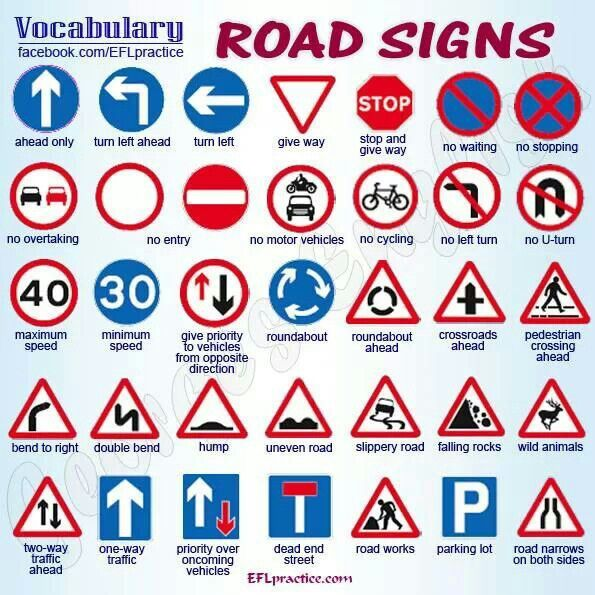 English vocabulary - road signs                                                                                                                                                                                 Más