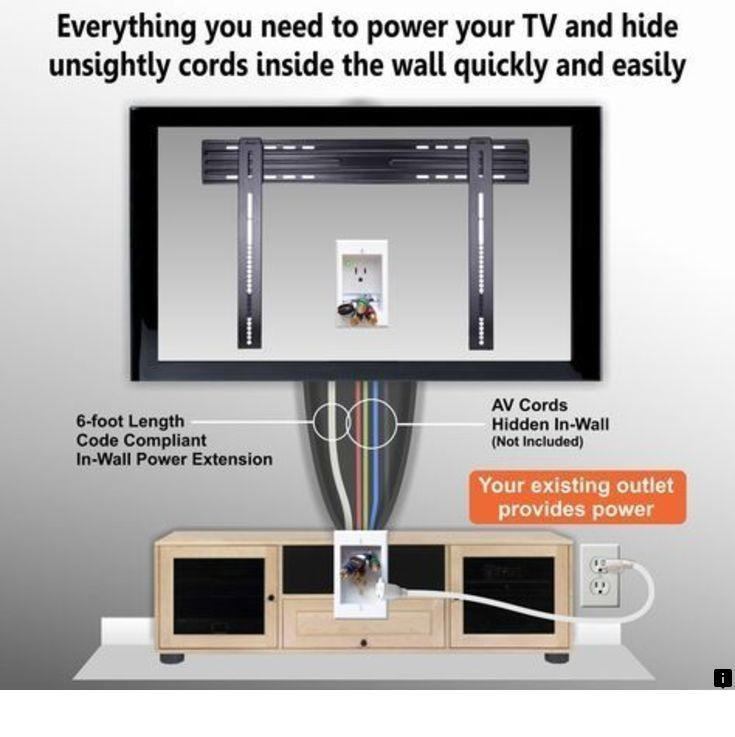 Find Out About Mobile Tv Stand Please Click Here To Read More See