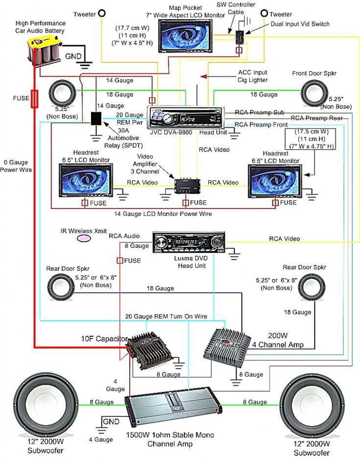 12 Simple Car Amplifier Wiring Diagram Installation Https Bacamajalah Com 12 Simple Car Amplifier Wirin Car Stereo Systems Car Audio Installation Car Audio