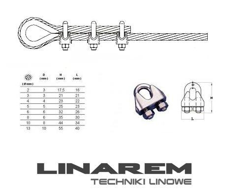 Zacisk do linki stalowej do lin M2 (cybant) -klatka schodowa