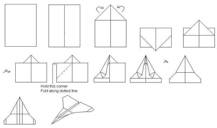 instructions on how to make paper airplanes that fly far - Google Search