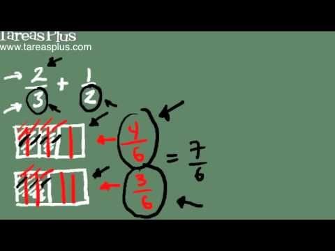 Representación gráfica de la suma y resta de fraccionarios