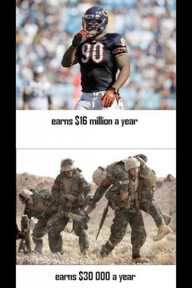 Our US Military sacrifice ~~ MilitaryAvenue.com