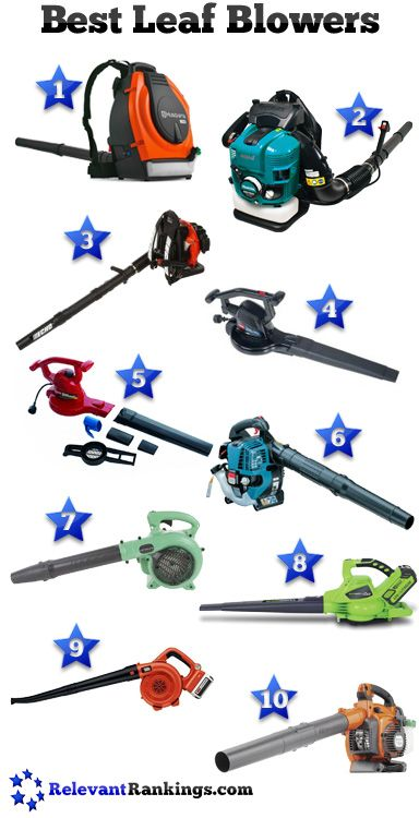 Reviews of the best leaf blowers as rated by relevantrankings.com
