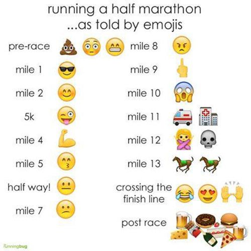Running Humor #185: Running a half marathon as told by emojis.