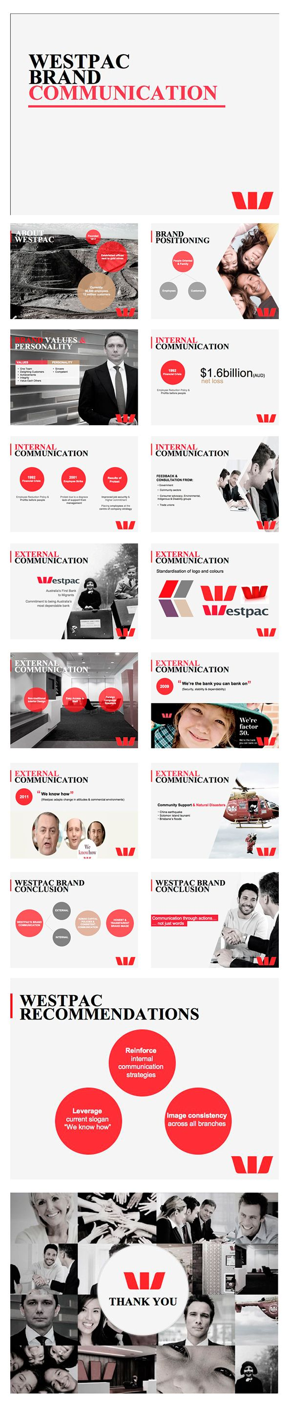 A group collective research, brand audit and recommendation for Westpac Bank. (Tertiary Project)