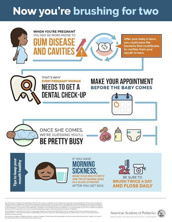Doubtful Sensitive Teeth Toothpaste Dentistday