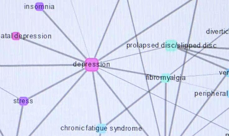 Különleges térképen a 250 legfontosabb betegség - https://www.hirmagazin.eu/kulonleges-terkepen-a-250-legfontosabb-betegseg