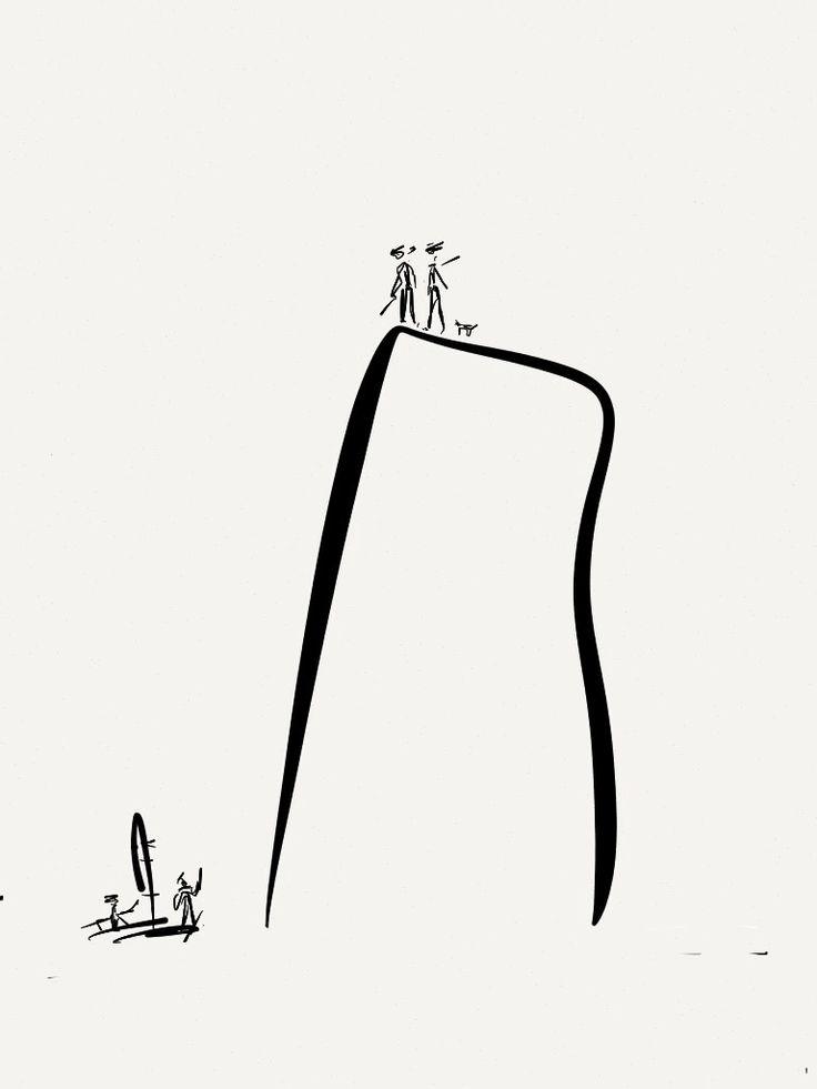 vertical distance