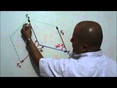 Teorema de Lamy: Julio Rios hace la demostración del Teorema de Lamy.