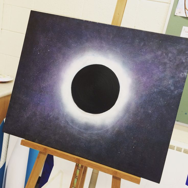 There's a Black Hole in my Galaxy.