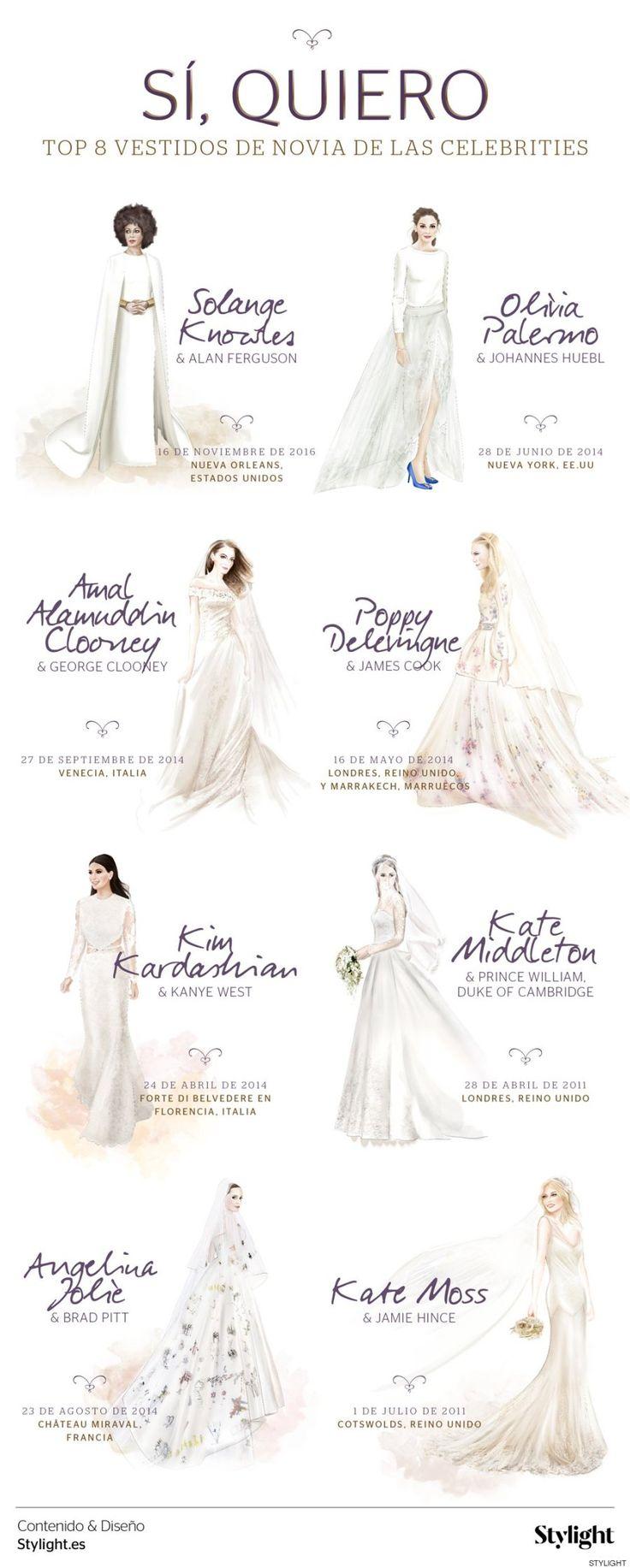 Ocho vestidos de novias famosas que marcaron una poca for Gartenpool 3 x 2