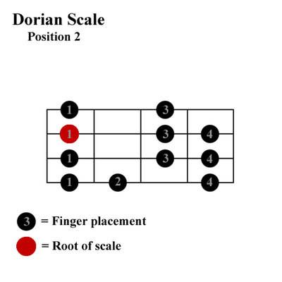 Mel Bay Bassoon Fingering and Scale Cha  pdf