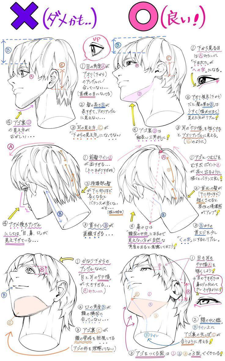 Krieger Wie Man Kopfe Gesichter Aus Verschiedenen Winkeln Zeichnet Art Tutorial Art Tutorial Expressions Aus Ges Art Reference Drawing Reference Drawing Tips