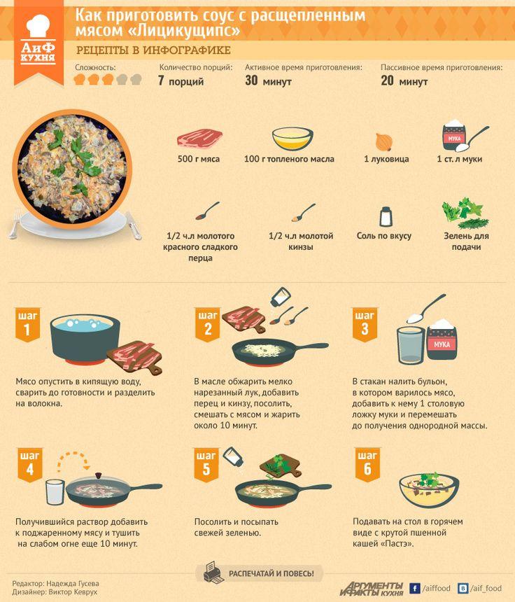 Как приготовить мясной соус «Лицикущипс». Рецепт в инфографике   РЕЦЕПТЫ   ИНФОГРАФИКА   АиФ Адыгея