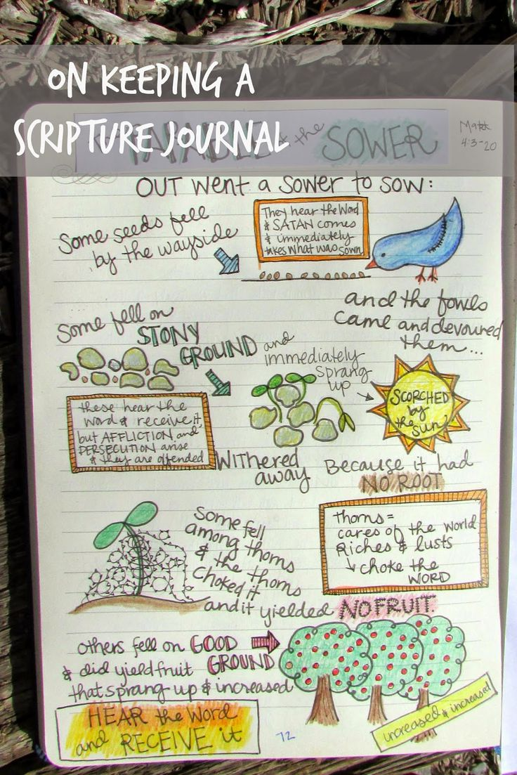 On Keeping a Scripture Journal Me: I like the way the little bird has been drawn . . .